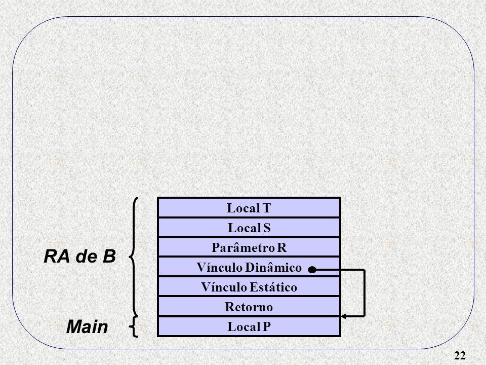 22 Local T Local S Parâmetro R Vínculo Dinâmico Vínculo Estático Retorno RA de B Local P Main