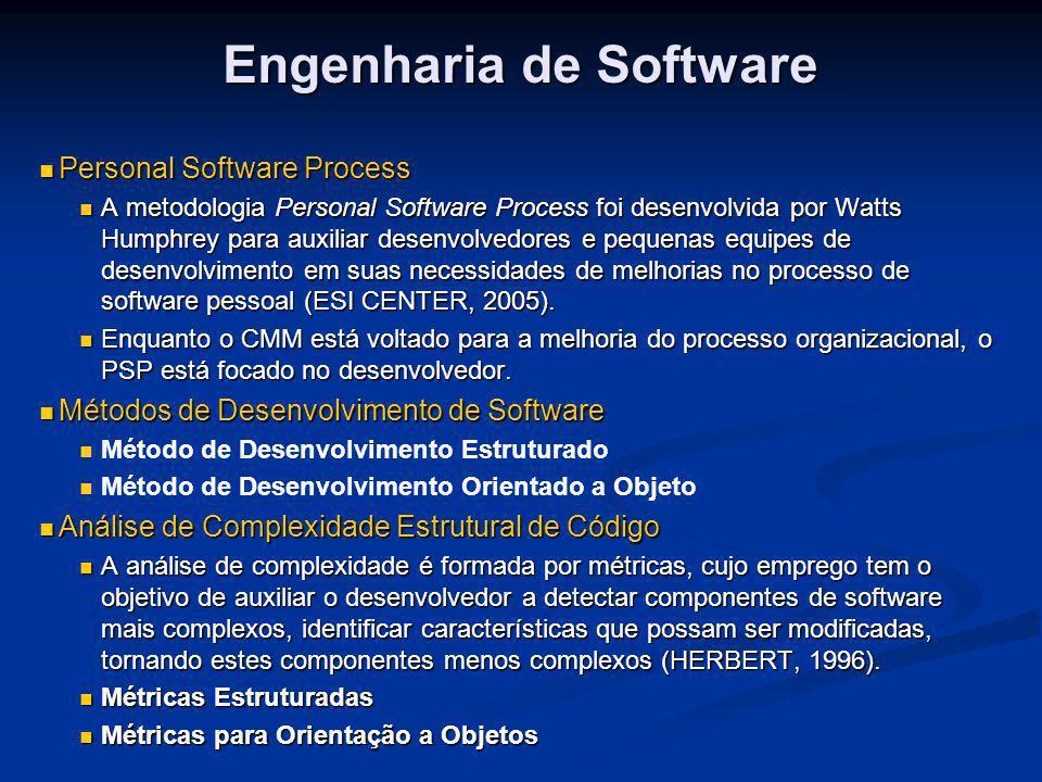 Engenharia de Software Personal Software Process Personal Software Process A metodologia Personal Software Process foi desenvolvida por Watts Humphrey