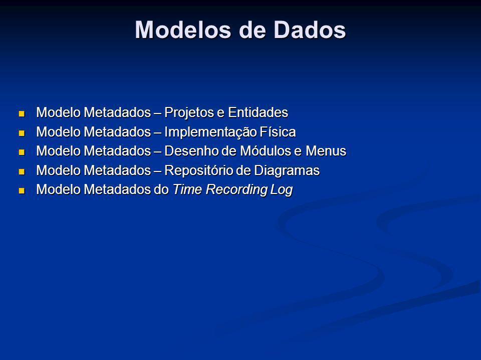 Modelos de Dados Modelo Metadados – Projetos e Entidades Modelo Metadados – Projetos e Entidades Modelo Metadados – Implementação Física Modelo Metada