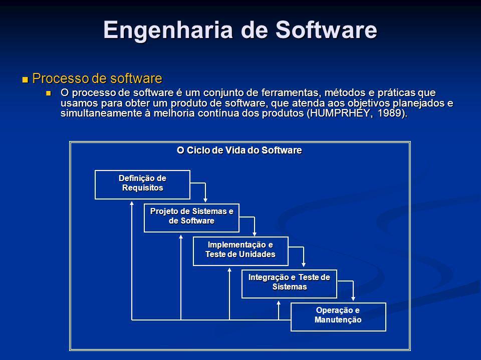 Engenharia de Software Processo de software Processo de software O processo de software é um conjunto de ferramentas, métodos e práticas que usamos pa
