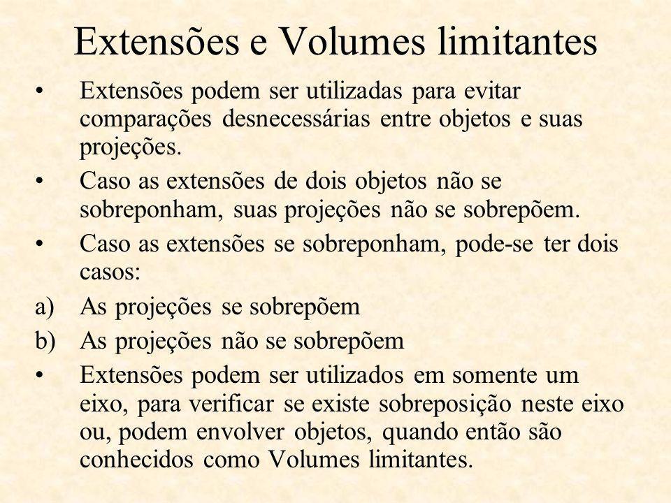 Extensões podem ser utilizadas para evitar comparações desnecessárias entre objetos e suas projeções. Caso as extensões de dois objetos não se sobrepo