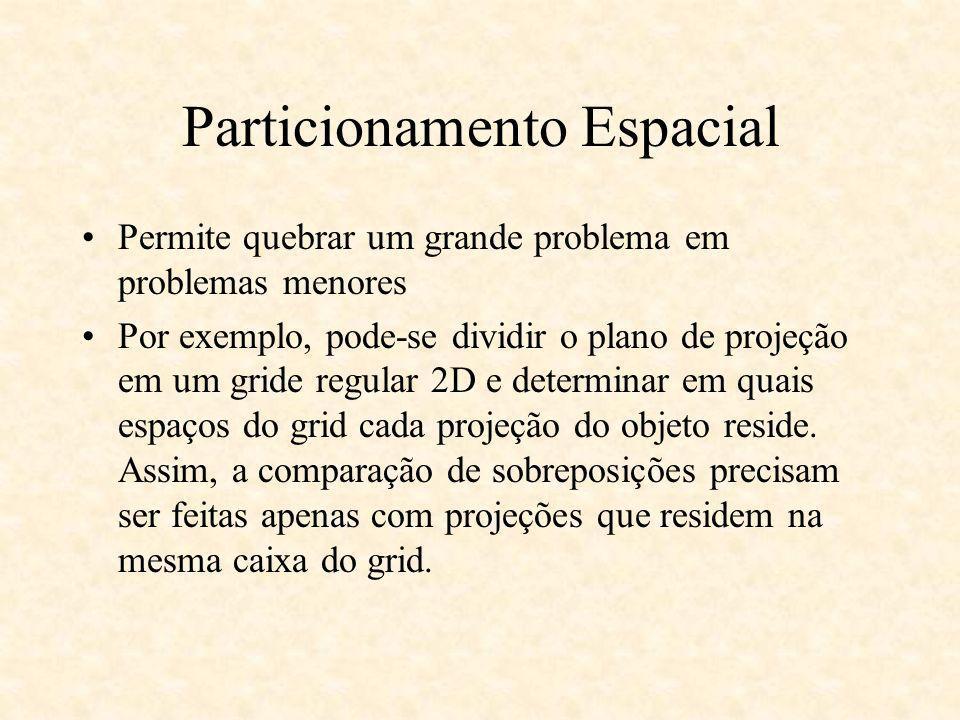 Particionamento Espacial Permite quebrar um grande problema em problemas menores Por exemplo, pode-se dividir o plano de projeção em um gride regular
