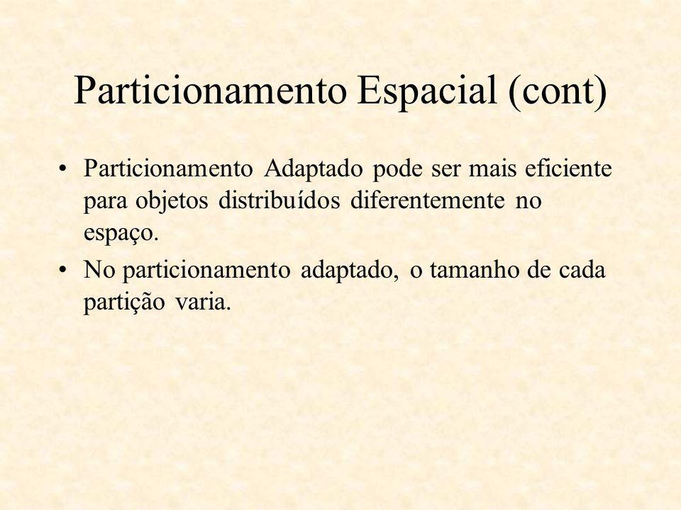 Particionamento Espacial (cont) Particionamento Adaptado pode ser mais eficiente para objetos distribuídos diferentemente no espaço. No particionament