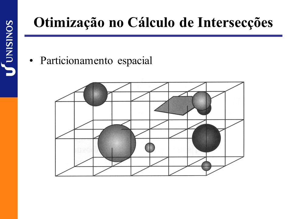 Otimização no Cálculo de Intersecções Particionamento espacial