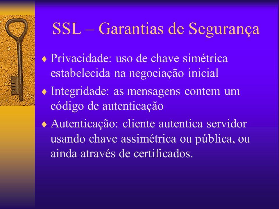 SSL – Garantias de Segurança Privacidade: uso de chave simétrica estabelecida na negociação inicial Integridade: as mensagens contem um código de aute