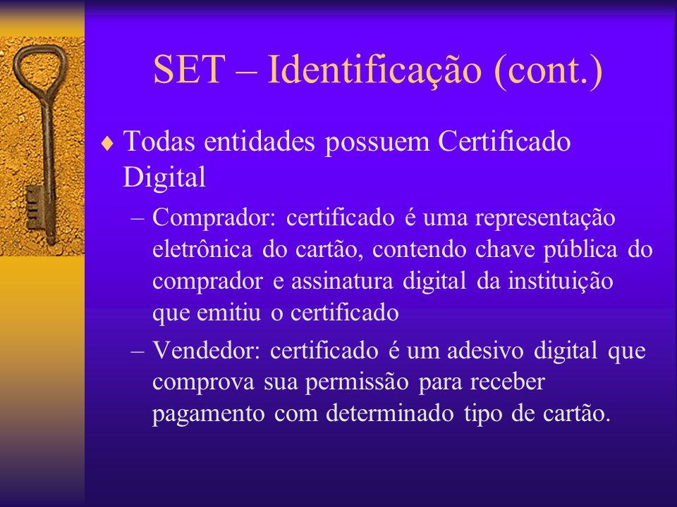 SET – Identificação (cont.) Todas entidades possuem Certificado Digital –Comprador: certificado é uma representação eletrônica do cartão, contendo cha