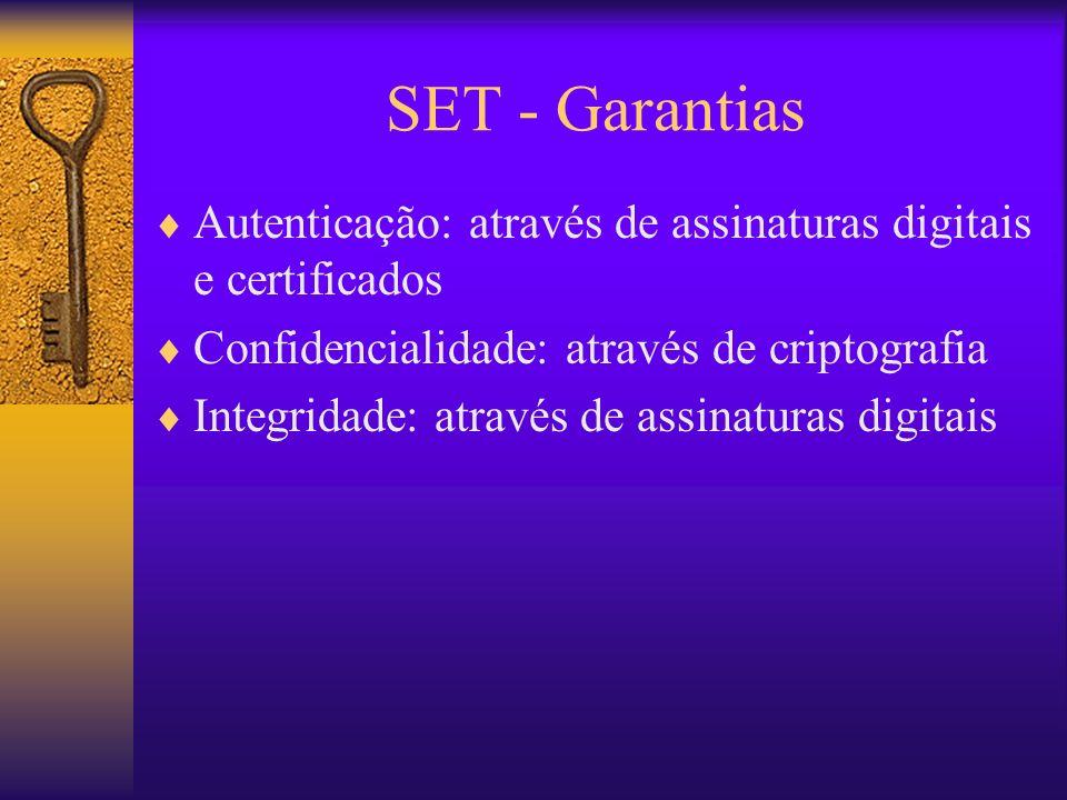 SET - Garantias Autenticação: através de assinaturas digitais e certificados Confidencialidade: através de criptografia Integridade: através de assina