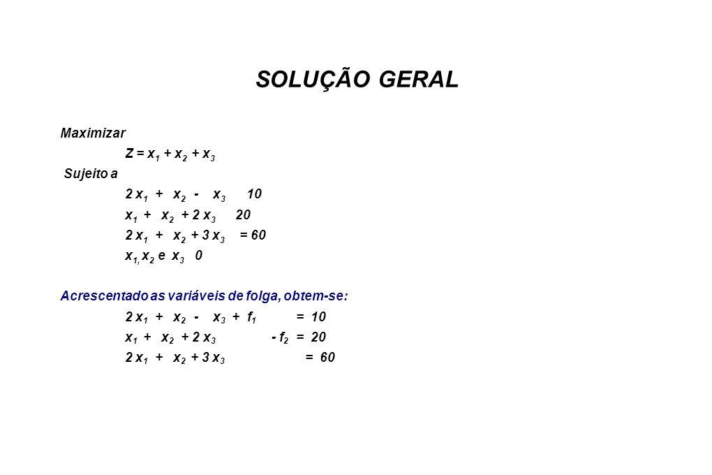 SOLUÇÃO GERAL Maximizar Z = x 1 + x 2 + x 3 Sujeito a 2 x 1 + x 2 - x 3 10 x 1 + x 2 + 2 x 3 20 2 x 1 + x 2 + 3 x 3 = 60 x 1, x 2 e x 3 0 Acrescentado as variáveis de folga, obtem-se: 2 x 1 + x 2 - x 3 + f 1 = 10 x 1 + x 2 + 2 x 3 - f 2 = 20 2 x 1 + x 2 + 3 x 3 = 60