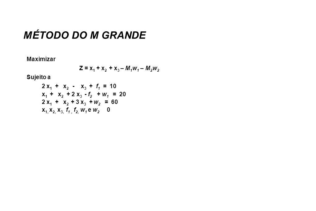 MÉTODO DO M GRANDE Maximizar Z = x 1 + x 2 + x 3 – M 1 w 1 – M 2 w 2 Sujeito a 2 x 1 + x 2 - x 3 + f 1 = 10 x 1 + x 2 + 2 x 3 - f 2 + w 1 = 20 2 x 1 + x 2 + 3 x 3 + w 2 = 60 x 1, x 2, x 3, f 1, f 2, w 1 e w 2 0