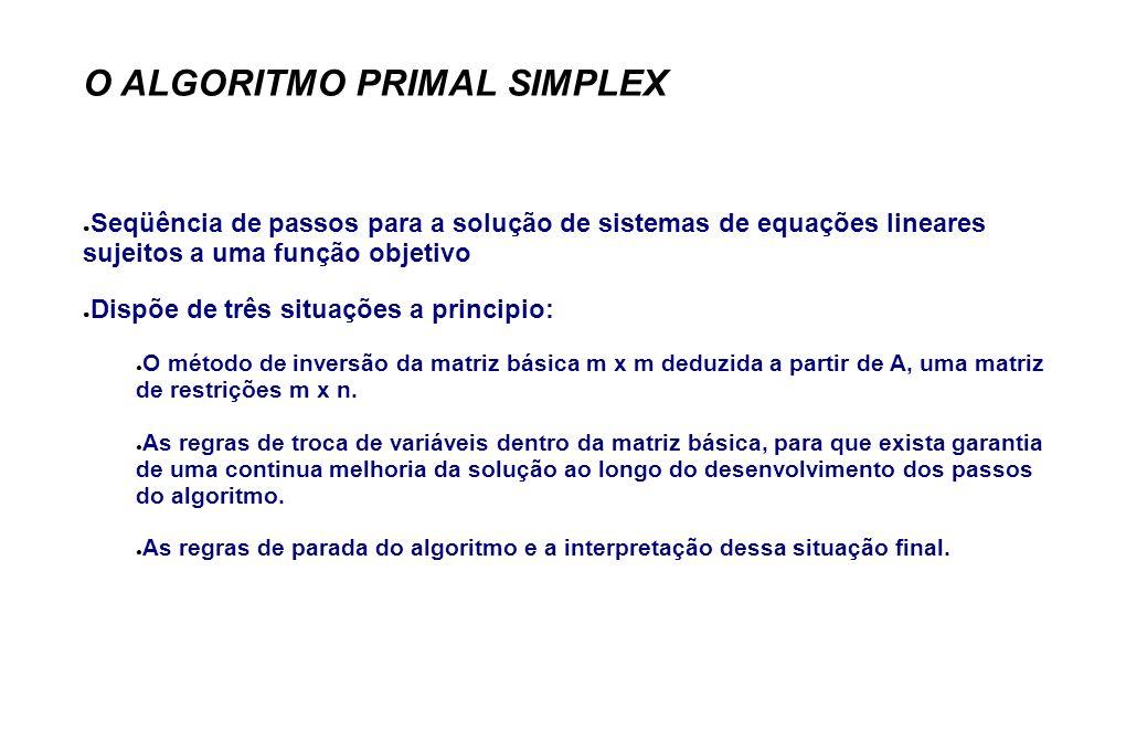 O ALGORITMO PRIMAL SIMPLEX Seqüência de passos para a solução de sistemas de equações lineares sujeitos a uma função objetivo Dispõe de três situações a principio: O método de inversão da matriz básica m x m deduzida a partir de A, uma matriz de restrições m x n.