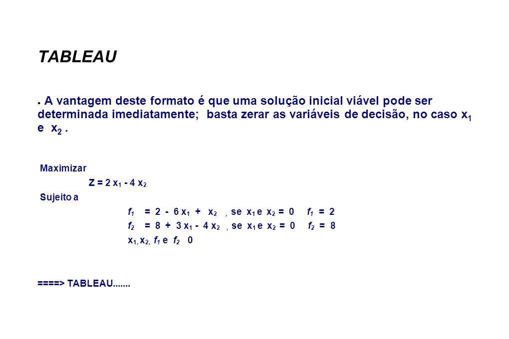 TABLEAU A vantagem deste formato é que uma solução inicial viável pode ser determinada imediatamente; basta zerar as variáveis de decisão, no caso x 1 e x 2.