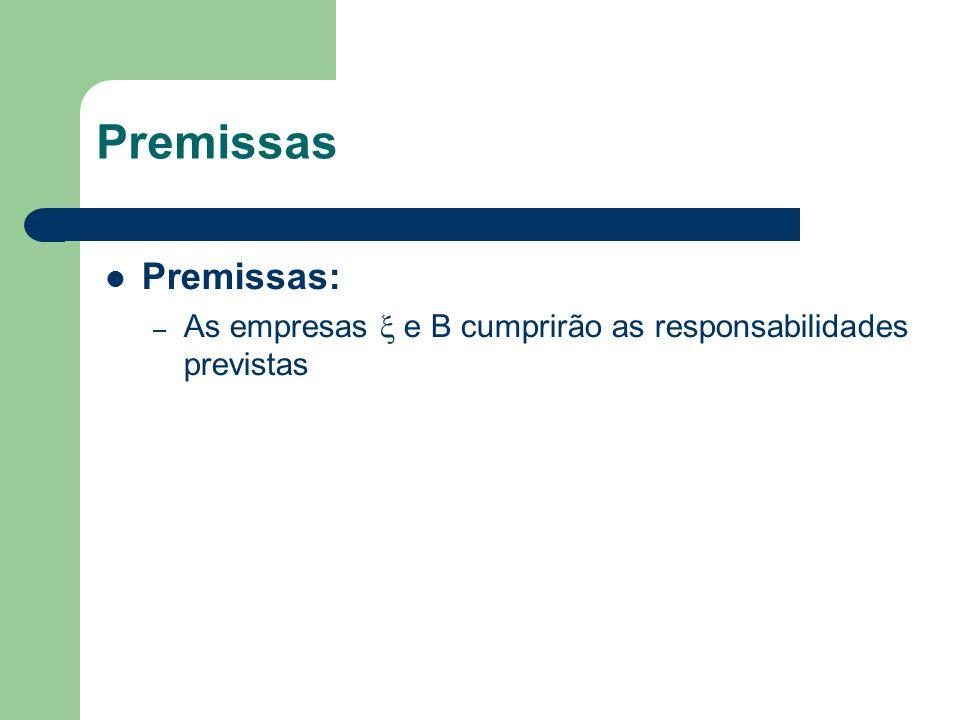 Premissas Premissas: – As empresas e B cumprirão as responsabilidades previstas