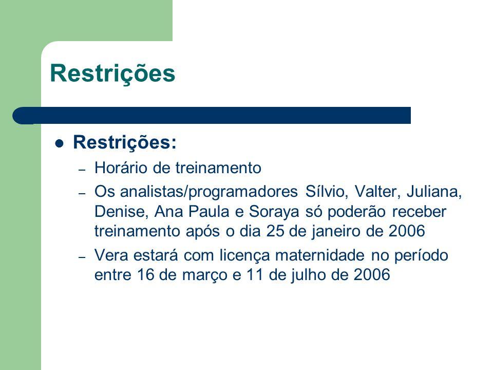 Restrições Restrições: – Horário de treinamento – Os analistas/programadores Sílvio, Valter, Juliana, Denise, Ana Paula e Soraya só poderão receber treinamento após o dia 25 de janeiro de 2006 – Vera estará com licença maternidade no período entre 16 de março e 11 de julho de 2006
