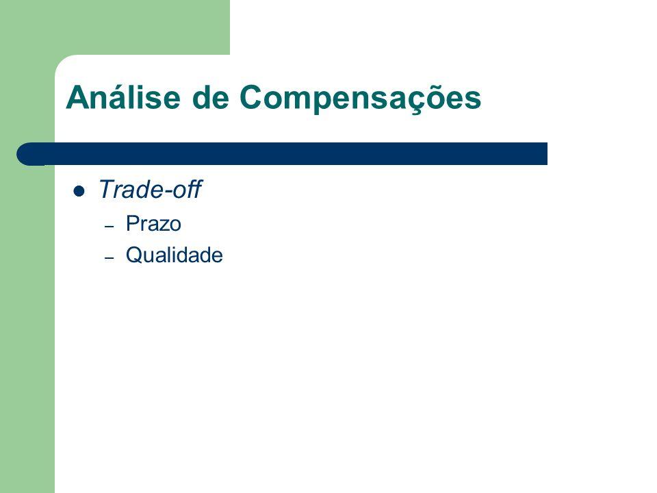 Trade-off – Prazo – Qualidade Análise de Compensações