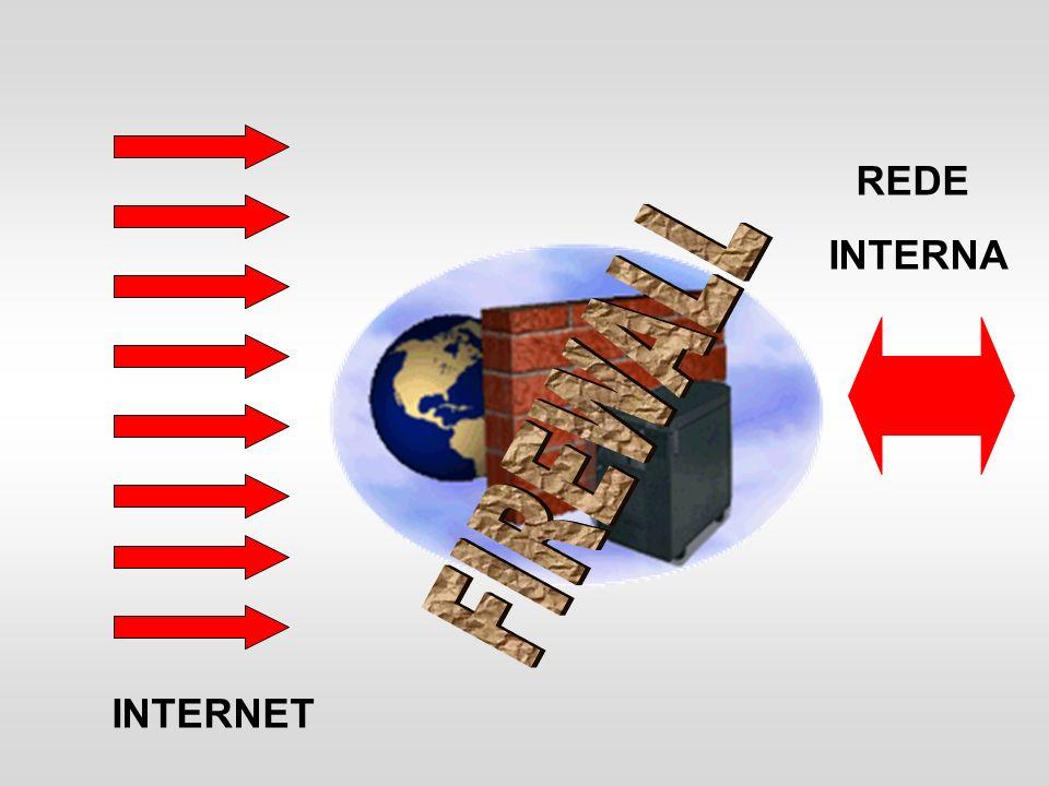 REDE INTERNA INTERNET