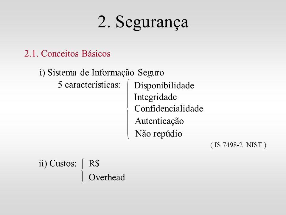2. Segurança 2.1. Conceitos Básicos i) Sistema de Informação Seguro 5 características: Disponibilidade Integridade Confidencialidade Autenticação Não