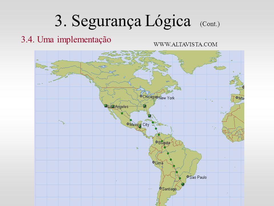 3. Segurança Lógica (Cont.) 3.4. Uma implementação WWW.ALTAVISTA.COM