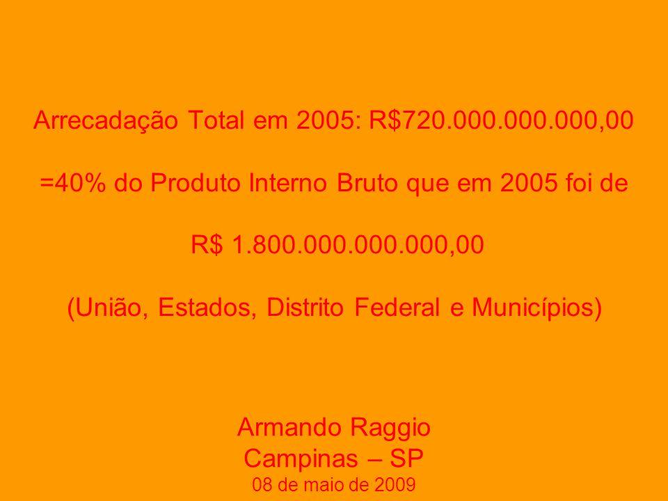 Arrecadação Total em 2005: R$720.000.000.000,00 =40% do Produto Interno Bruto que em 2005 foi de R$ 1.800.000.000.000,00 (União, Estados, Distrito Federal e Municípios) Armando Raggio Campinas – SP 08 de maio de 2009