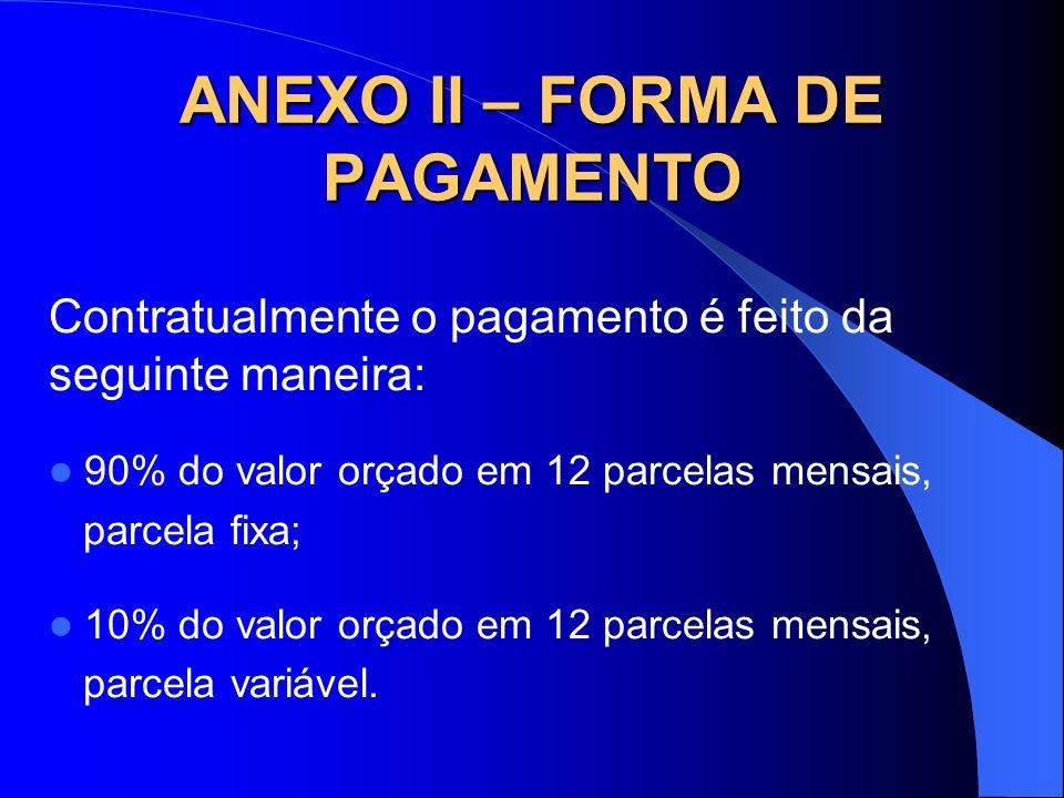 ANEXO II – FORMA DE PAGAMENTO Contratualmente o pagamento é feito da seguinte maneira: 90% do valor orçado em 12 parcelas mensais, parcela fixa; 10% d