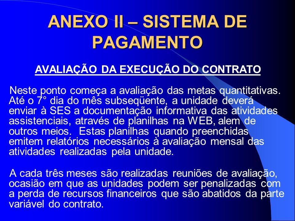 ANEXO II – SISTEMA DE PAGAMENTO AVALIAÇÃO DA EXECUÇÃO DO CONTRATO Neste ponto começa a avaliação das metas quantitativas. Até o 7° dia do mês subseqüe