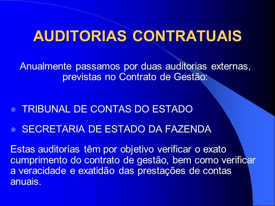 AUDITORIAS CONTRATUAIS Anualmente passamos por duas auditorias externas, previstas no Contrato de Gestão: TRIBUNAL DE CONTAS DO ESTADO SECRETARIA DE E