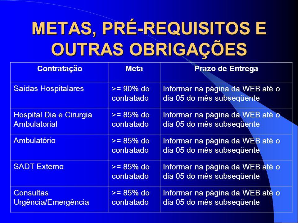 METAS, PRÉ-REQUISITOS E OUTRAS OBRIGAÇÕES ContrataçãoMetaPrazo de Entrega Saídas Hospitalares>= 90% do contratado Informar na página da WEB até o dia