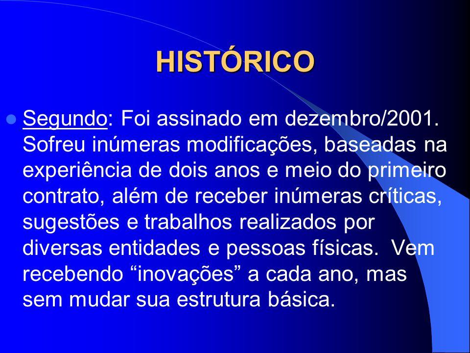 HISTÓRICO Segundo: Foi assinado em dezembro/2001. Sofreu inúmeras modificações, baseadas na experiência de dois anos e meio do primeiro contrato, além