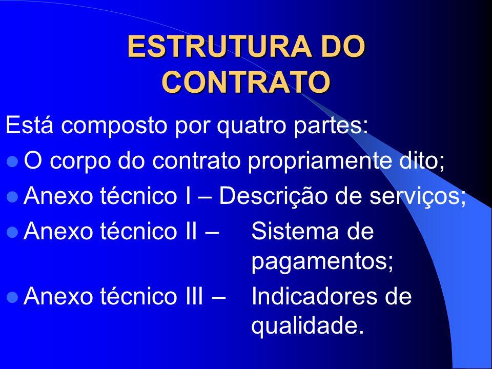 ESTRUTURA DO CONTRATO Está composto por quatro partes: O corpo do contrato propriamente dito; Anexo técnico I – Descrição de serviços; Anexo técnico I