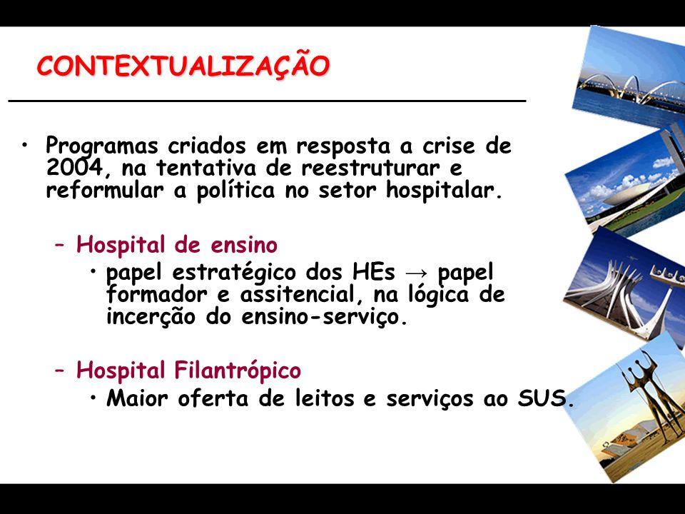 CONTEXTUALIZAÇÃO Programas criados em resposta a crise de 2004, na tentativa de reestruturar e reformular a política no setor hospitalar. –Hospital de