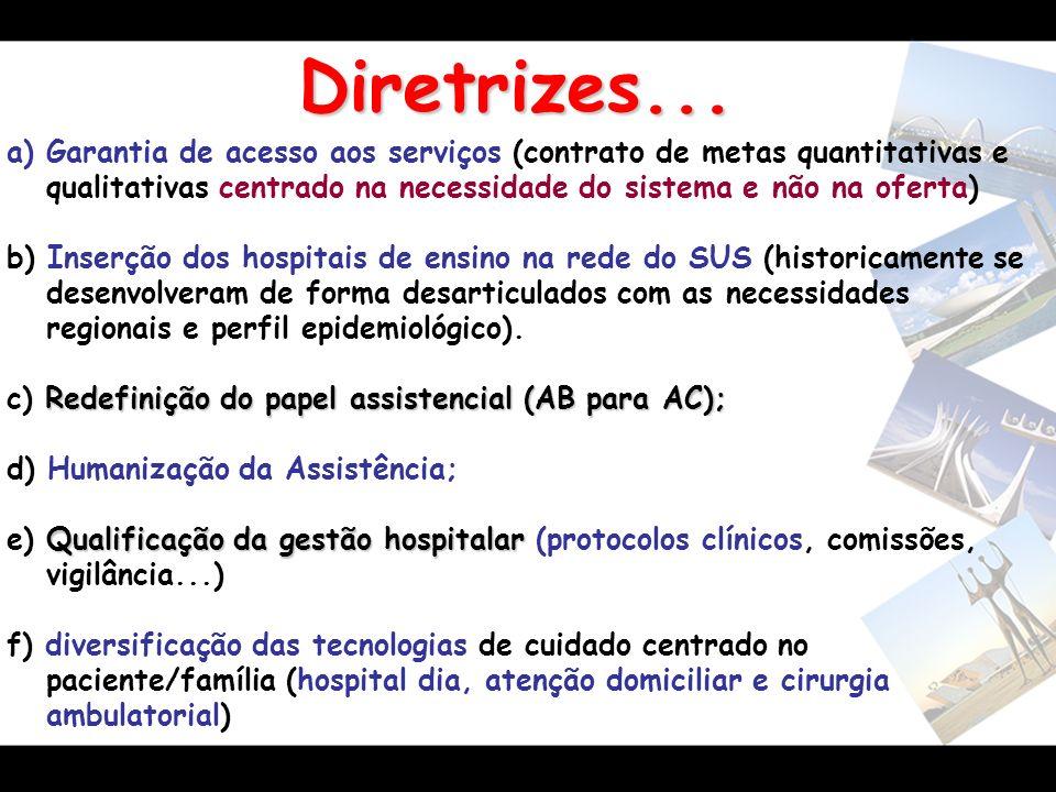 Diretrizes... a)Garantia de acesso aos serviços (contrato de metas quantitativas e qualitativas centrado na necessidade do sistema e não na oferta) b)