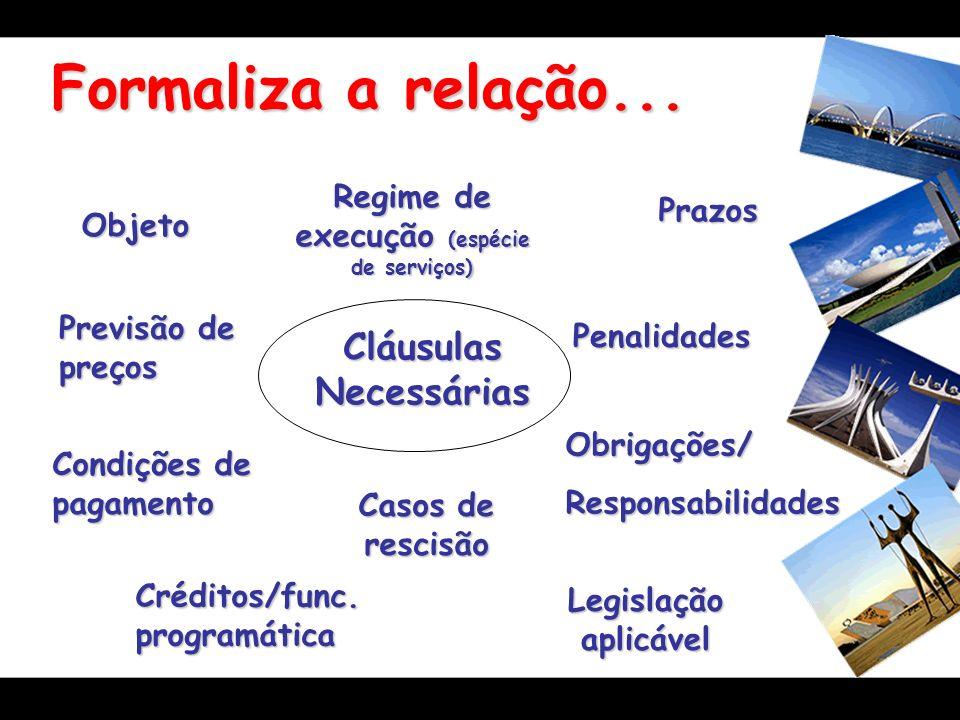 Formaliza a relação... Cláusulas Necessárias Objeto Regime de execução (espécie de serviços) Previsão de preços Condições de pagamento Prazos Obrigaçõ