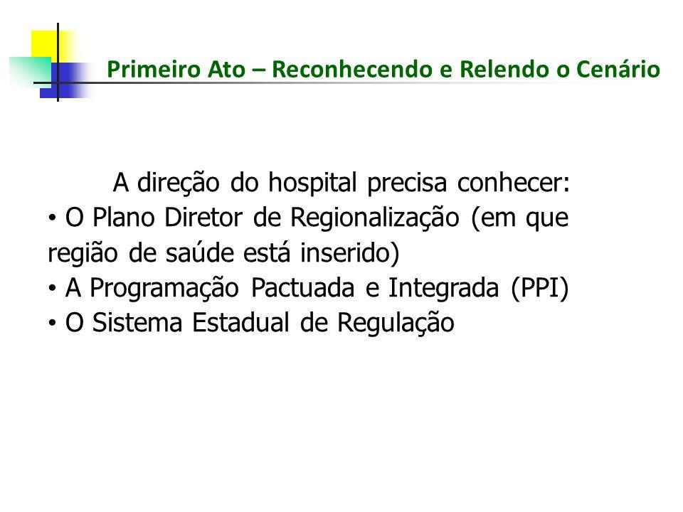 Primeiro Ato – Reconhecendo e Relendo o Cenário A direção do hospital precisa conhecer: O Plano Diretor de Regionalização (em que região de saúde está inserido) A Programação Pactuada e Integrada (PPI) O Sistema Estadual de Regulação