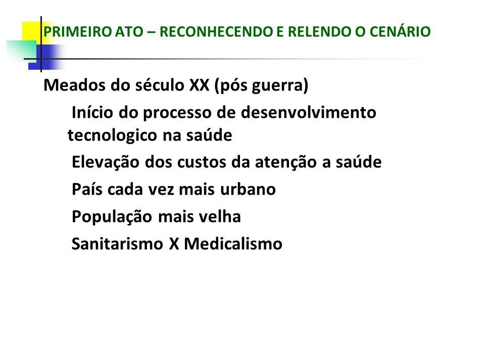 PRIMEIRO ATO – RECONHECENDO E RELENDO O CENÁRIO Meados do século XX (pós guerra) Início do processo de desenvolvimento tecnologico na saúde Elevação dos custos da atenção a saúde País cada vez mais urbano População mais velha Sanitarismo X Medicalismo