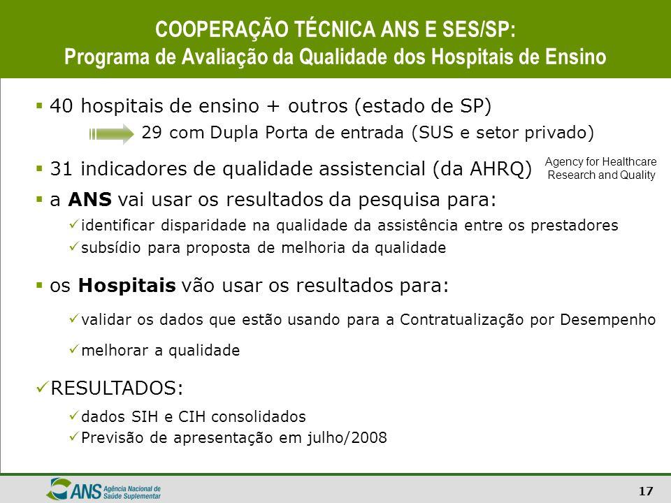 17 COOPERAÇÃO TÉCNICA ANS E SES/SP: Programa de Avaliação da Qualidade dos Hospitais de Ensino 40 hospitais de ensino + outros (estado de SP) 29 com D