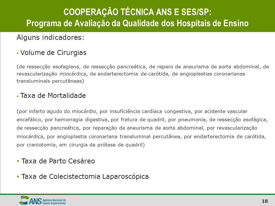 18 COOPERAÇÃO TÉCNICA ANS E SES/SP: Programa de Avaliação da Qualidade dos Hospitais de Ensino Alguns indicadores: Volume de Cirurgias (de ressecção e