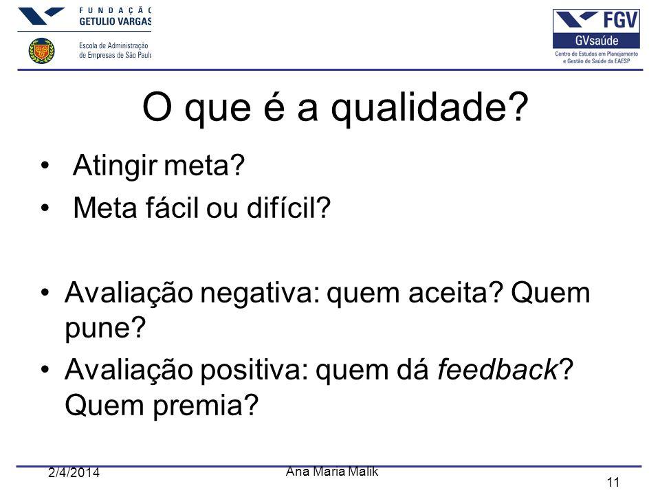11 2/4/2014 Ana Maria Malik O que é a qualidade? Atingir meta? Meta fácil ou difícil? Avaliação negativa: quem aceita? Quem pune? Avaliação positiva:
