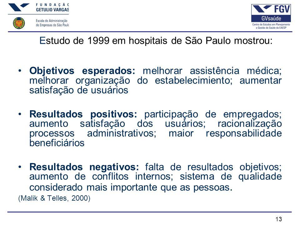 13 Estudo de 1999 em hospitais de São Paulo mostrou: Objetivos esperados: melhorar assistência médica; melhorar organização do estabelecimiento; aumen
