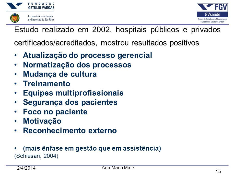 15 Estudo realizado em 2002, hospitais públicos e privados certificados/acreditados, mostrou resultados positivos Atualização do processo gerencial No