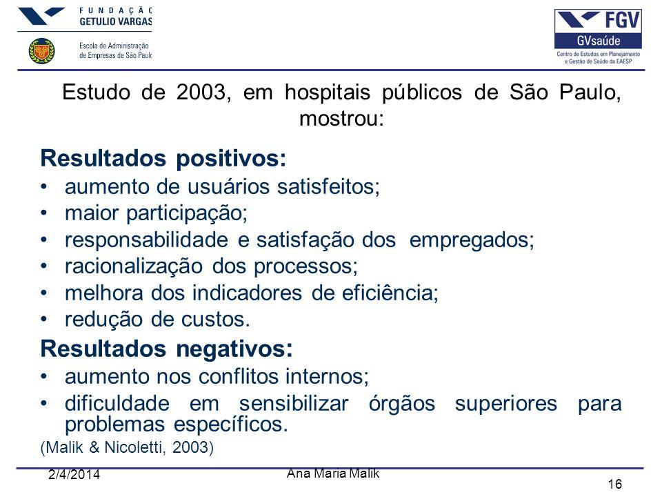 16 Estudo de 2003, em hospitais públicos de São Paulo, mostrou: Resultados positivos: aumento de usuários satisfeitos; maior participação; responsabil