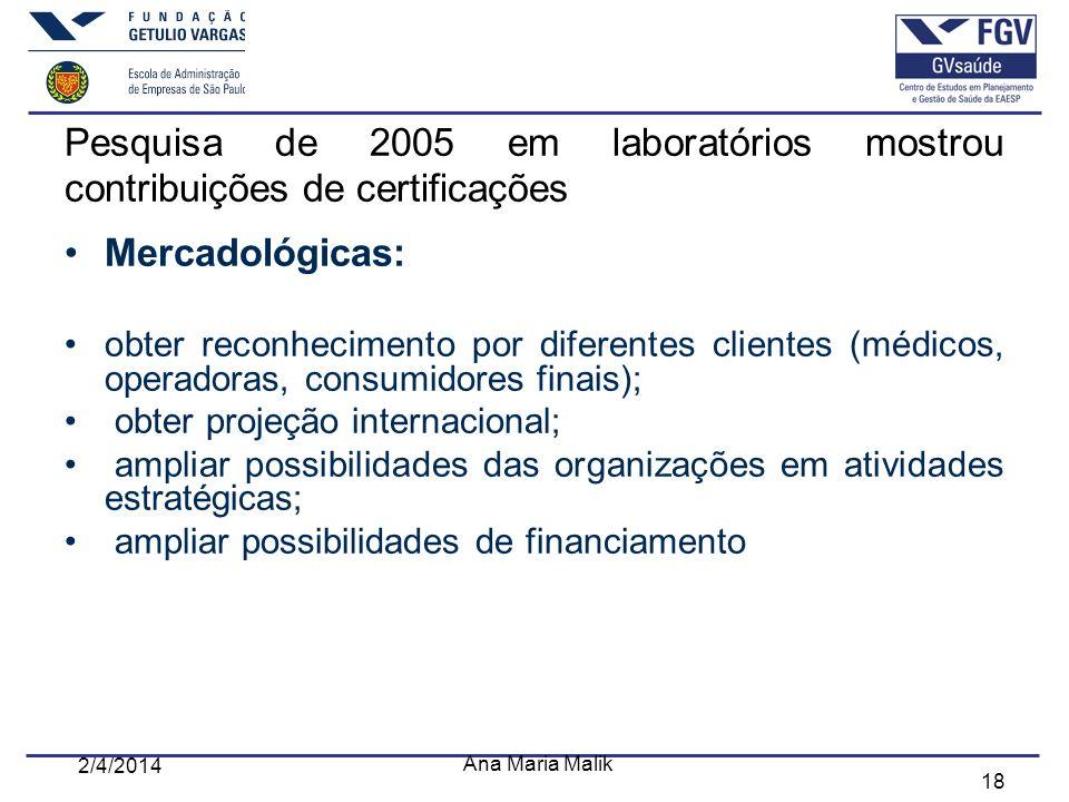 18 Pesquisa de 2005 em laboratórios mostrou contribuições de certificações Mercadológicas: obter reconhecimento por diferentes clientes (médicos, oper