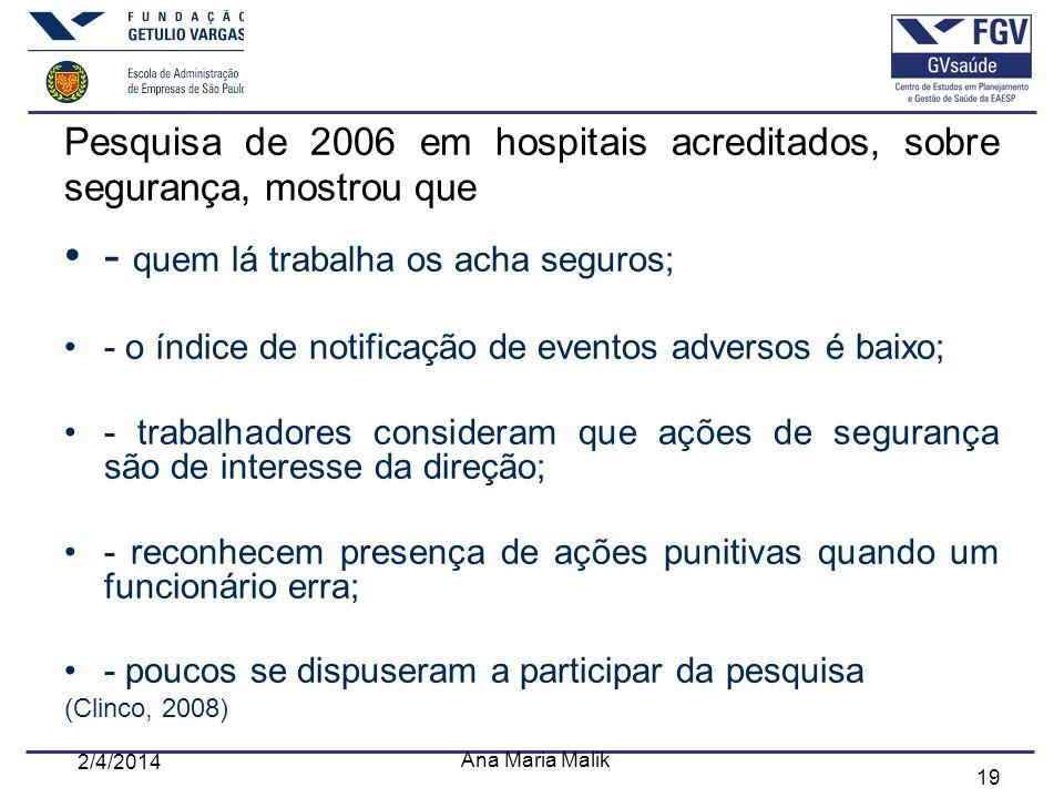 19 Pesquisa de 2006 em hospitais acreditados, sobre segurança, mostrou que - quem lá trabalha os acha seguros; - o índice de notificação de eventos ad