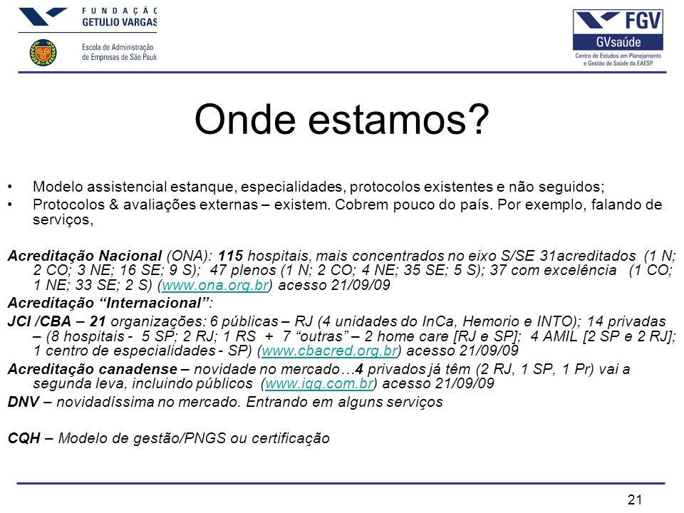 21 Onde estamos? Modelo assistencial estanque, especialidades, protocolos existentes e não seguidos; Protocolos & avaliações externas – existem. Cobre