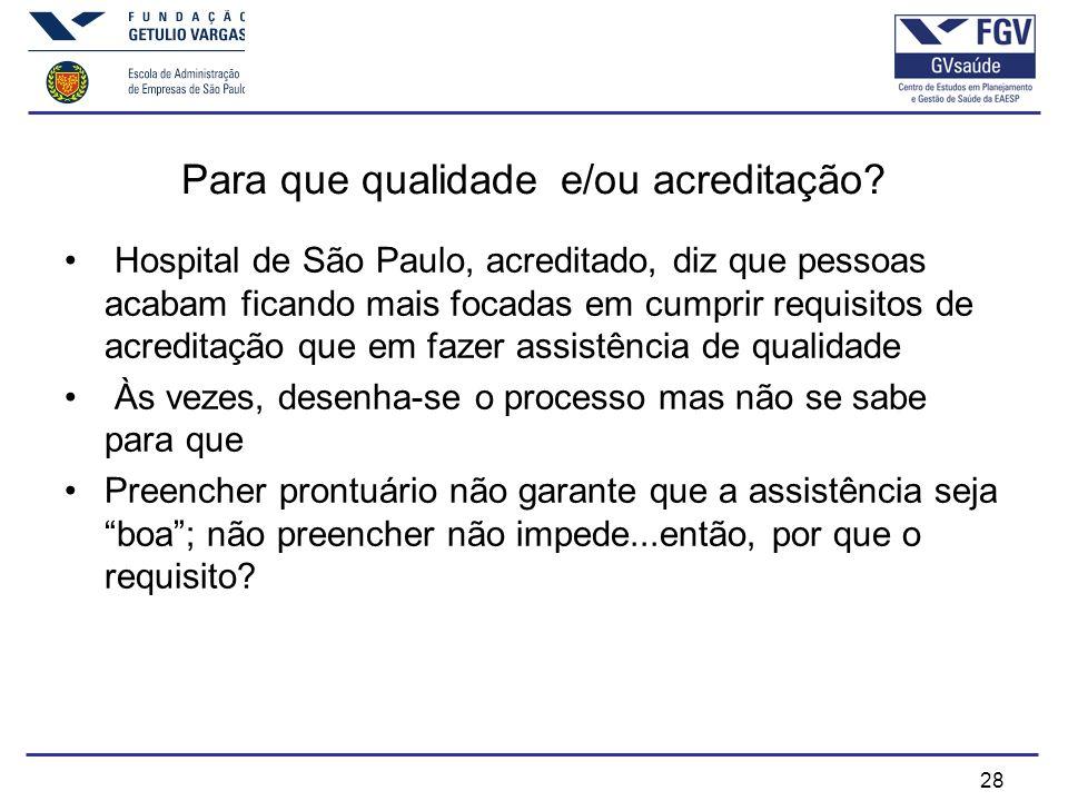28 Para que qualidade e/ou acreditação? Hospital de São Paulo, acreditado, diz que pessoas acabam ficando mais focadas em cumprir requisitos de acredi