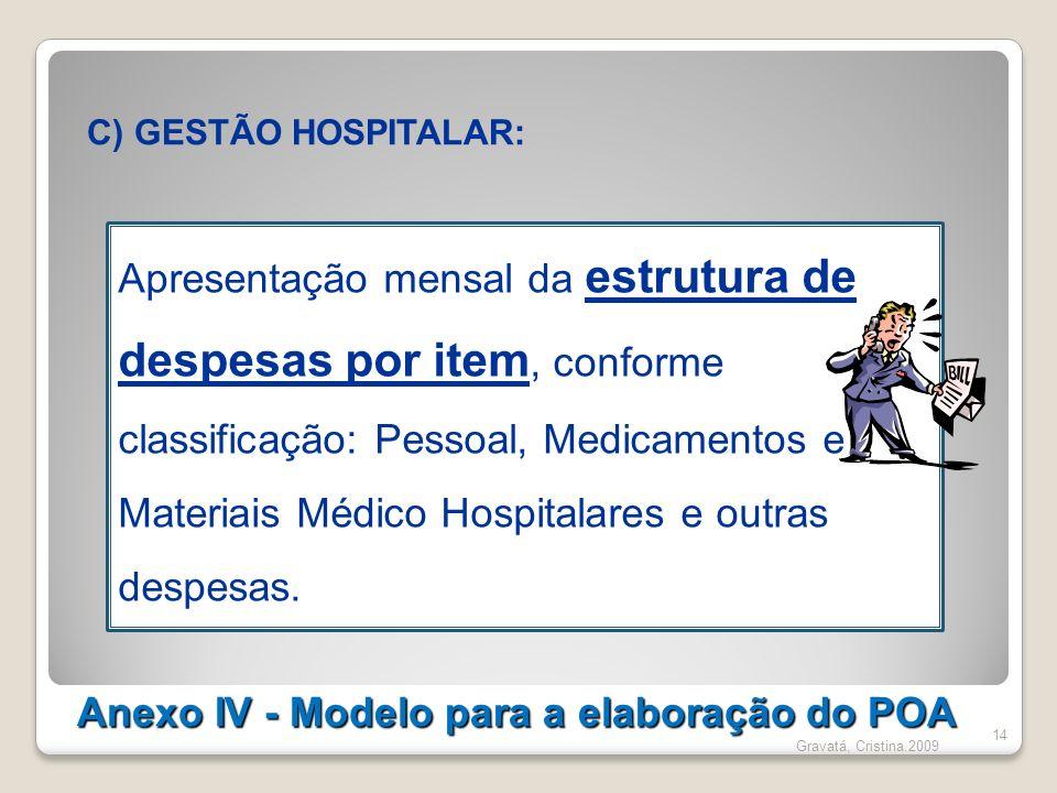 Anexo IV - Modelo para a elaboração do POA 14 C) GESTÃO HOSPITALAR: Apresentação mensal da estrutura de despesas por item, conforme classificação: Pes