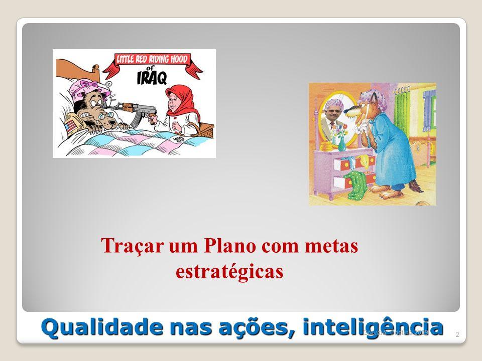 Qualidade nas ações, inteligência 2 Traçar um Plano com metas estratégicas Gravatá, Cristina.2009
