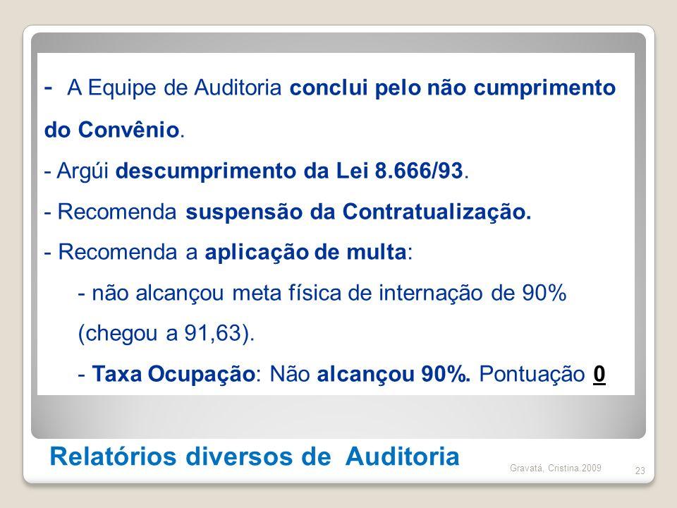 Relatórios diversos de Auditoria 23 - A Equipe de Auditoria conclui pelo não cumprimento do Convênio. - Argúi descumprimento da Lei 8.666/93. - Recome
