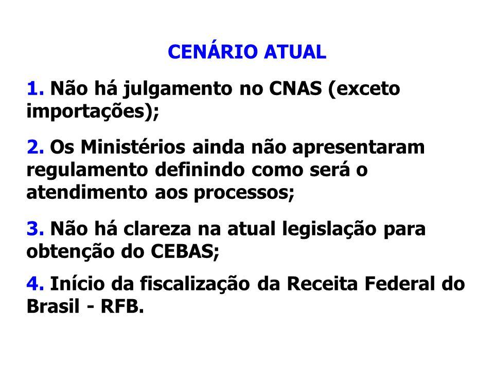 CENÁRIO ATUAL 1. Não há julgamento no CNAS (exceto importações); 2. Os Ministérios ainda não apresentaram regulamento definindo como será o atendiment