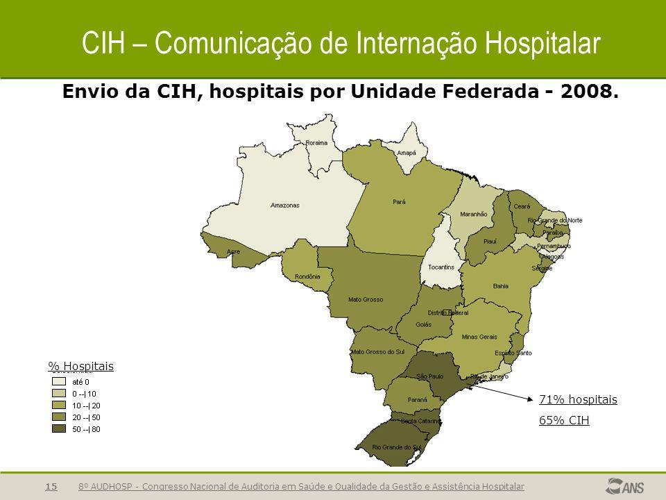8º AUDHOSP - Congresso Nacional de Auditoria em Saúde e Qualidade da Gestão e Assistência Hospitalar15 CIH – Comunicação de Internação Hospitalar % Hospitais 71% hospitais 65% CIH Envio da CIH, hospitais por Unidade Federada - 2008.