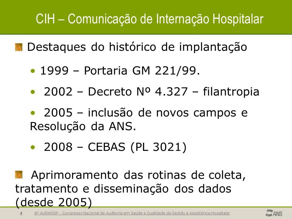 8º AUDHOSP - Congresso Nacional de Auditoria em Saúde e Qualidade da Gestão e Assistência Hospitalar4 CIH – Comunicação de Internação Hospitalar Destaques do histórico de implantação 1999 – Portaria GM 221/99.