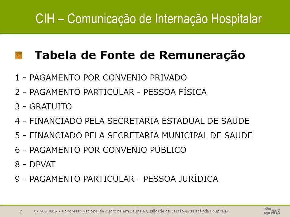 8º AUDHOSP - Congresso Nacional de Auditoria em Saúde e Qualidade da Gestão e Assistência Hospitalar7 CIH – Comunicação de Internação Hospitalar Tabela de Fonte de Remuneração 1 - PAGAMENTO POR CONVENIO PRIVADO 2 - PAGAMENTO PARTICULAR - PESSOA FÍSICA 3 - GRATUITO 4 - FINANCIADO PELA SECRETARIA ESTADUAL DE SAUDE 5 - FINANCIADO PELA SECRETARIA MUNICIPAL DE SAUDE 6 - PAGAMENTO POR CONVENIO PÚBLICO 8 - DPVAT 9 - PAGAMENTO PARTICULAR - PESSOA JURÍDICA